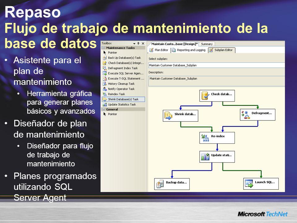 Repaso Flujo de trabajo de mantenimiento de la base de datos Asistente para el plan de mantenimiento Herramienta gráfica para generar planes básicos y avanzados Diseñador de plan de mantenimiento Diseñador para flujo de trabajo de mantenimiento Planes programados utilizando SQL Server Agent