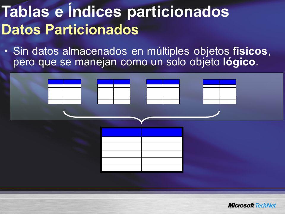 Tablas e Índices particionados Datos Particionados Sin datos almacenados en múltiples objetos físicos, pero que se manejan como un solo objeto lógico.