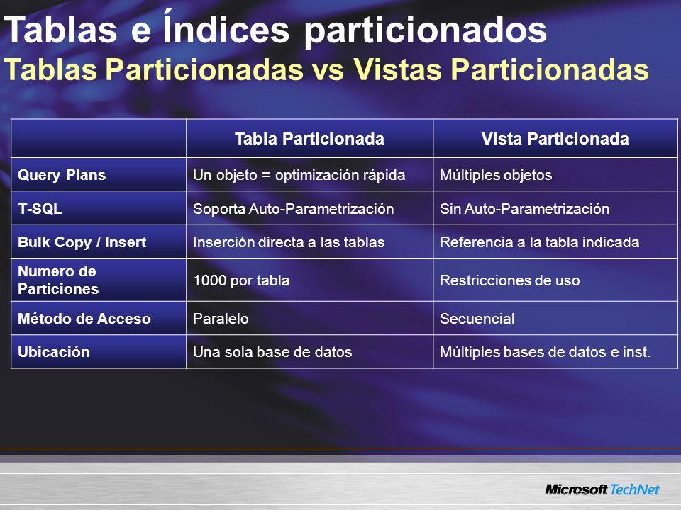 Tablas e Índices particionados Tablas Particionadas vs Vistas Particionadas Tabla ParticionadaVista Particionada Query PlansUn objeto = optimización rápidaMúltiples objetos T-SQLSoporta Auto-ParametrizaciónSin Auto-Parametrización Bulk Copy / InsertInserción directa a las tablasReferencia a la tabla indicada Numero de Particiones 1000 por tablaRestricciones de uso Método de AccesoParaleloSecuencial UbicaciónUna sola base de datosMúltiples bases de datos e inst.