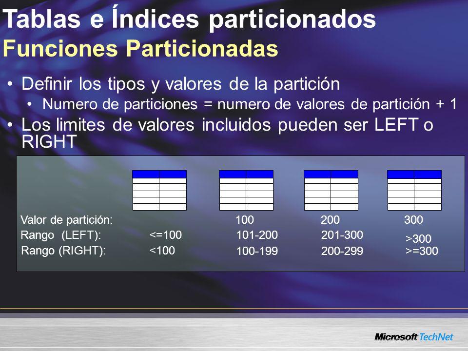 Tablas e Índices particionados Funciones Particionadas Definir los tipos y valores de la partición Numero de particiones = numero de valores de partición + 1 Los limites de valores incluidos pueden ser LEFT o RIGHT 100200300Valor de partición: Rango (LEFT): Rango (RIGHT): <=100 <100 101-200 100-199 201-300 200-299 >300 >=300
