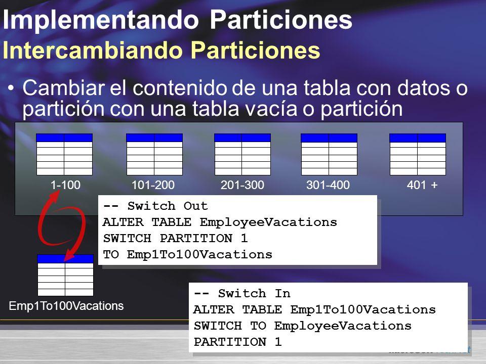Implementando Particiones Intercambiando Particiones Cambiar el contenido de una tabla con datos o partición con una tabla vacía o partición 101-200201-300301-400 401 +1-100 -- Switch Out ALTER TABLE EmployeeVacations SWITCH PARTITION 1 TO Emp1To100Vacations -- Switch Out ALTER TABLE EmployeeVacations SWITCH PARTITION 1 TO Emp1To100Vacations Emp1To100Vacations -- Switch In ALTER TABLE Emp1To100Vacations SWITCH TO EmployeeVacations PARTITION 1 -- Switch In ALTER TABLE Emp1To100Vacations SWITCH TO EmployeeVacations PARTITION 1