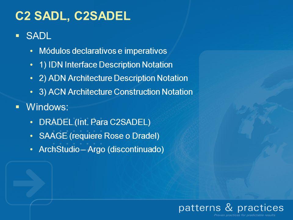C2 SADL, C2SADEL SADL Módulos declarativos e imperativos 1) IDN Interface Description Notation 2) ADN Architecture Description Notation 3) ACN Archite