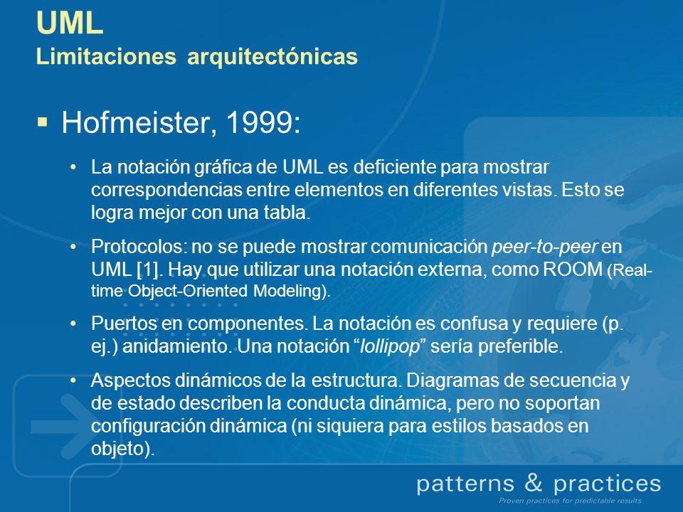 UML Limitaciones arquitectónicas Hofmeister, 1999: La notación gráfica de UML es deficiente para mostrar correspondencias entre elementos en diferente