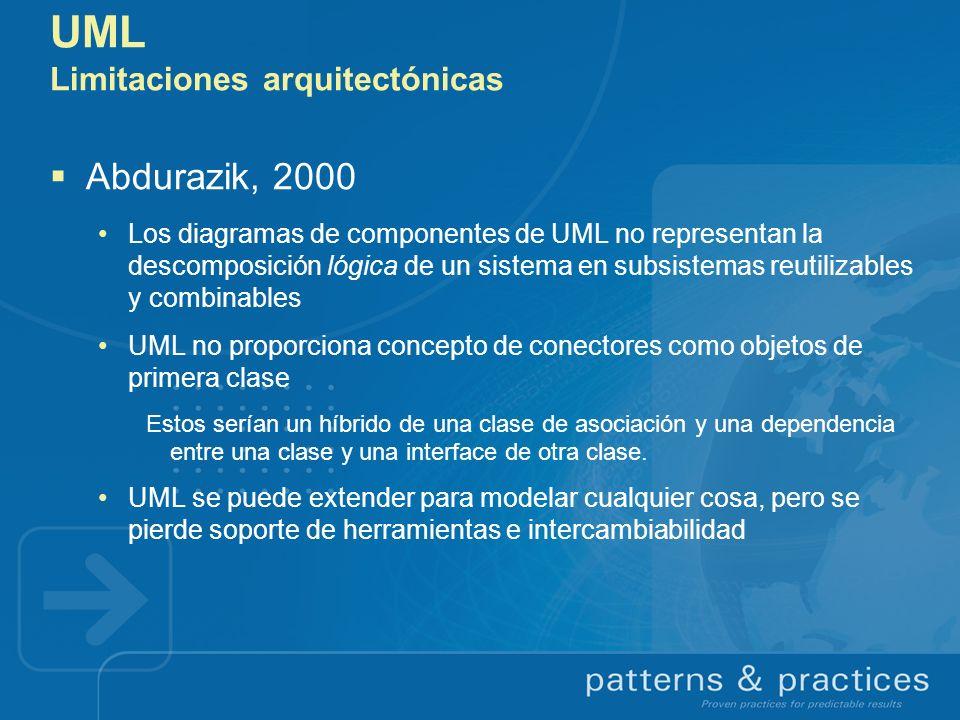 UML Limitaciones arquitectónicas Abdurazik, 2000 Los diagramas de componentes de UML no representan la descomposición lógica de un sistema en subsiste
