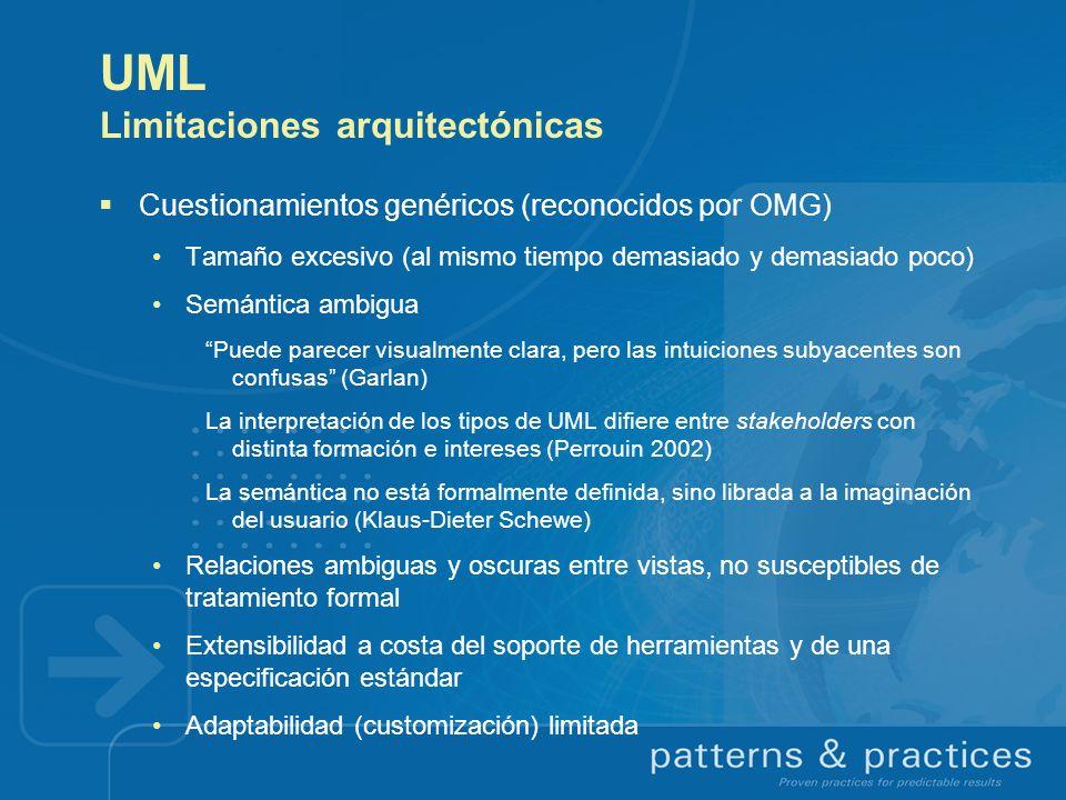 UML Limitaciones arquitectónicas Cuestionamientos genéricos (reconocidos por OMG) Tamaño excesivo (al mismo tiempo demasiado y demasiado poco) Semánti