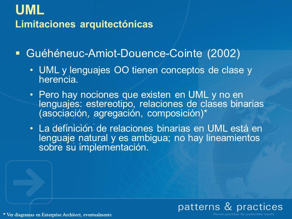 UML Limitaciones arquitectónicas Guéhéneuc-Amiot-Douence-Cointe (2002) UML y lenguajes OO tienen conceptos de clase y herencia. Pero hay nociones que