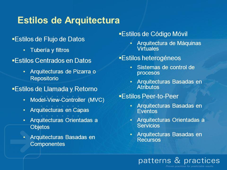Estilos de Arquitectura Estilos de Flujo de Datos Tubería y filtros Estilos Centrados en Datos Arquitecturas de Pizarra o Repositorio Estilos de Llama