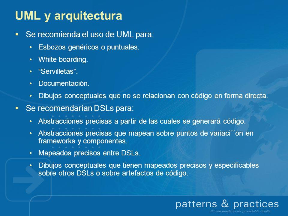 UML y arquitectura Se recomienda el uso de UML para: Esbozos genéricos o puntuales. White boarding. Servilletas. Documentación. Dibujos conceptuales q