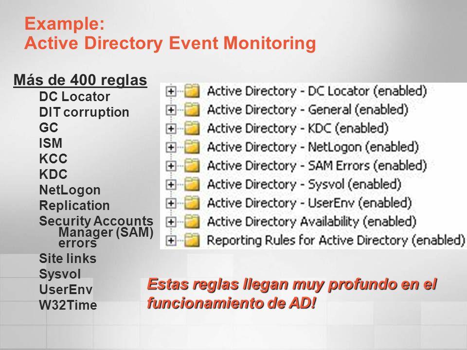 Example: Active Directory Event Monitoring Más de 400 reglas DC Locator DIT corruption GC ISM KCC KDC NetLogon Replication Security Accounts Manager (