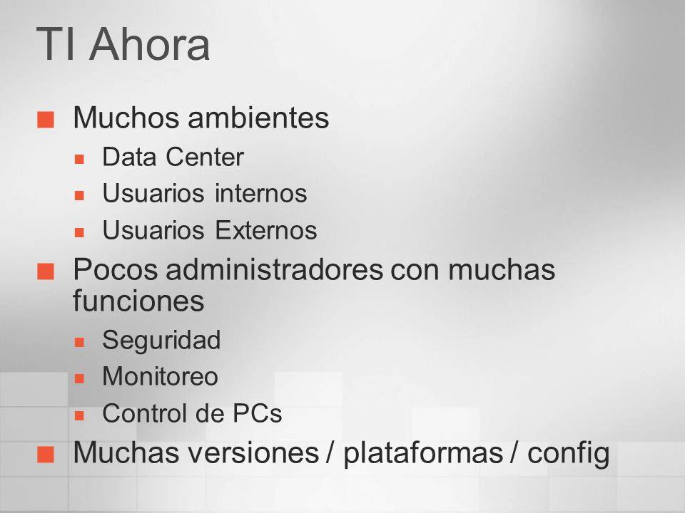 TI Ahora Muchos ambientes Data Center Usuarios internos Usuarios Externos Pocos administradores con muchas funciones Seguridad Monitoreo Control de PC