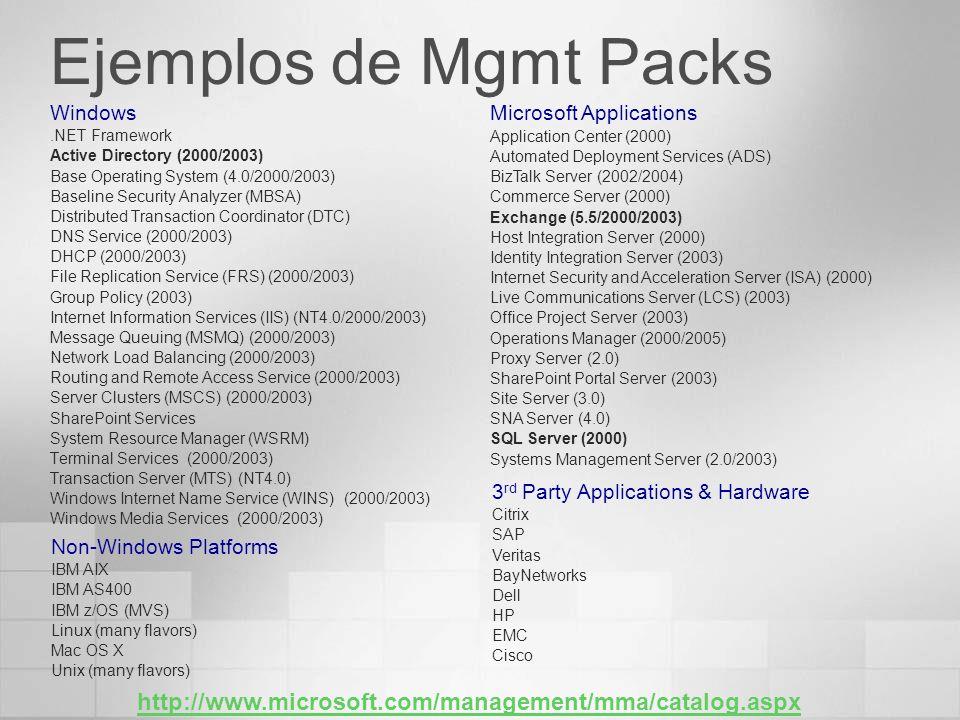 Ejemplos de Mgmt Packs Windows.NET Framework Active Directory (2000/2003) Base Operating System (4.0/2000/2003) Baseline Security Analyzer (MBSA) Dist