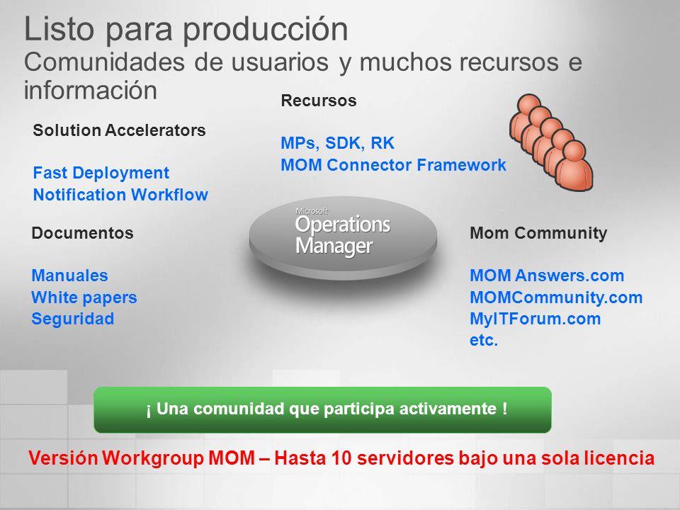 Listo para producción Comunidades de usuarios y muchos recursos e información ¡ Una comunidad que participa activamente ! Solution Accelerators Fast D
