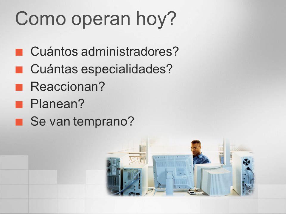 Como operan hoy? Cuántos administradores? Cuántas especialidades? Reaccionan? Planean? Se van temprano?