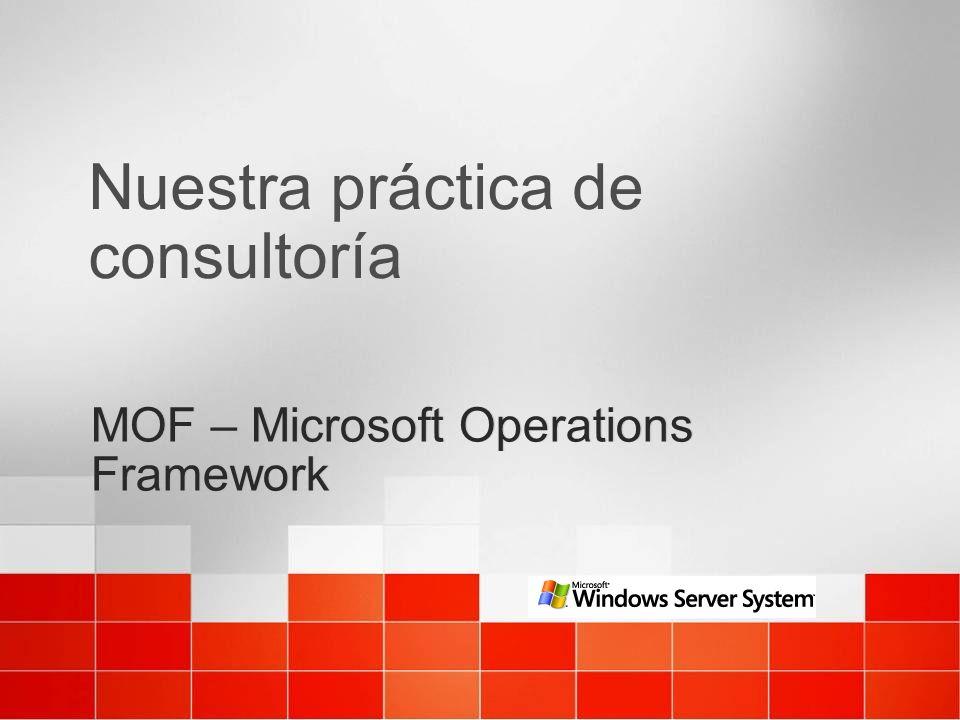 Nuestra práctica de consultoría MOF – Microsoft Operations Framework