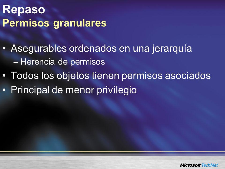 Repaso Permisos granulares Asegurables ordenados en una jerarquía –Herencia de permisos Todos los objetos tienen permisos asociados Principal de menor