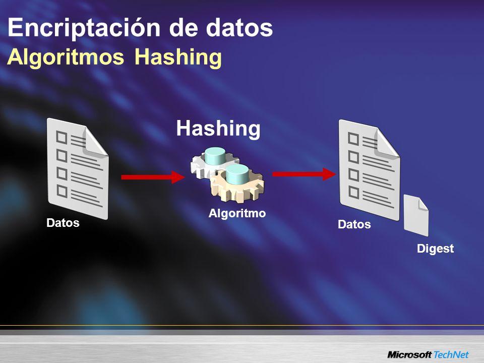 Encriptación de datos Algoritmos Hashing Datos Digest Algoritmo Hashing