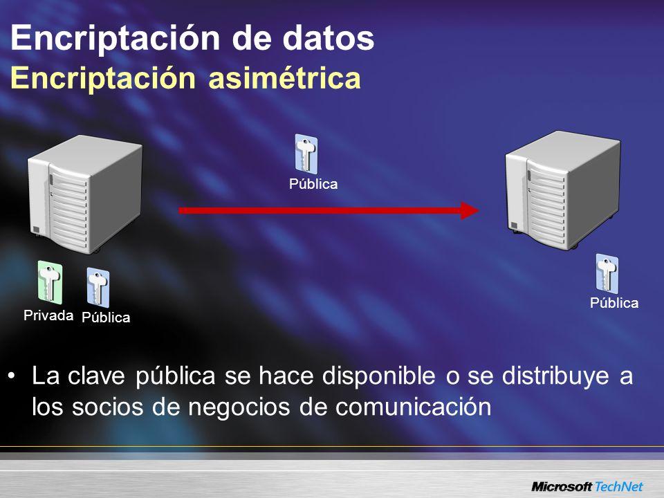 Encriptación de datos Encriptación asimétrica Pública Privada Pública La clave pública se hace disponible o se distribuye a los socios de negocios de