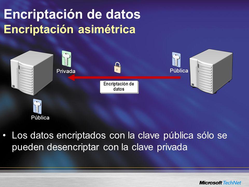 Encriptación de datos Encriptación asimétrica Encriptación de datos Pública Privada Pública Los datos encriptados con la clave pública sólo se pueden