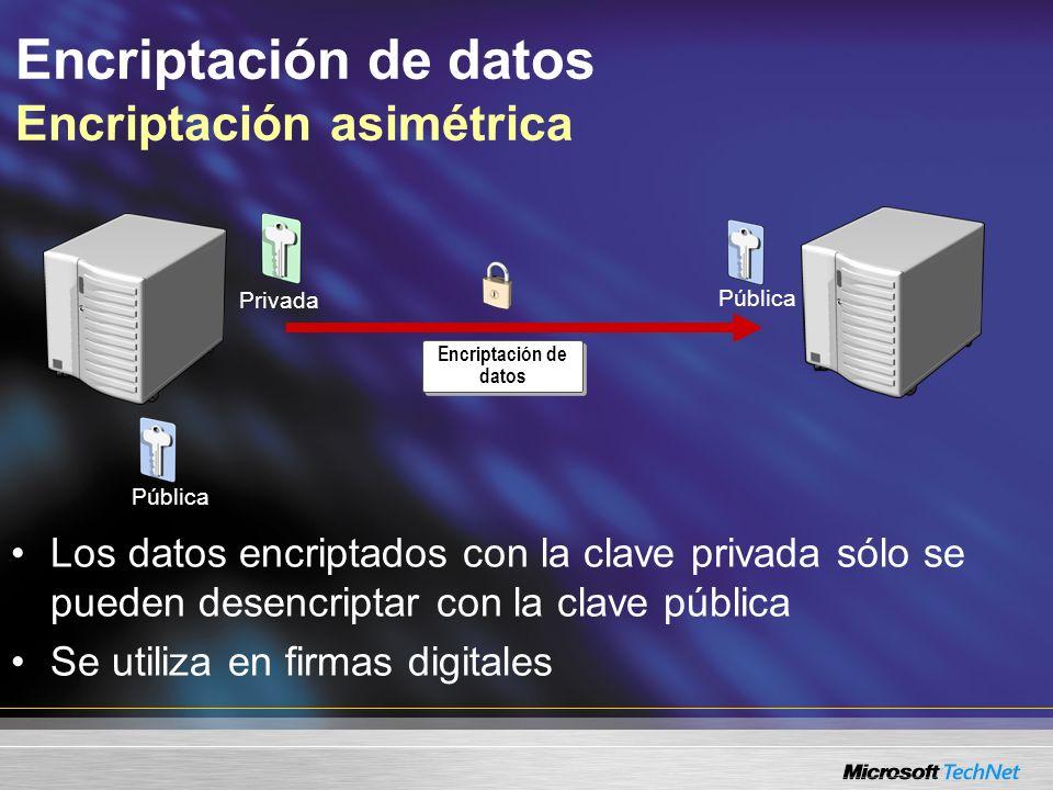 Encriptación de datos Encriptación asimétrica Los datos encriptados con la clave privada sólo se pueden desencriptar con la clave pública Se utiliza e