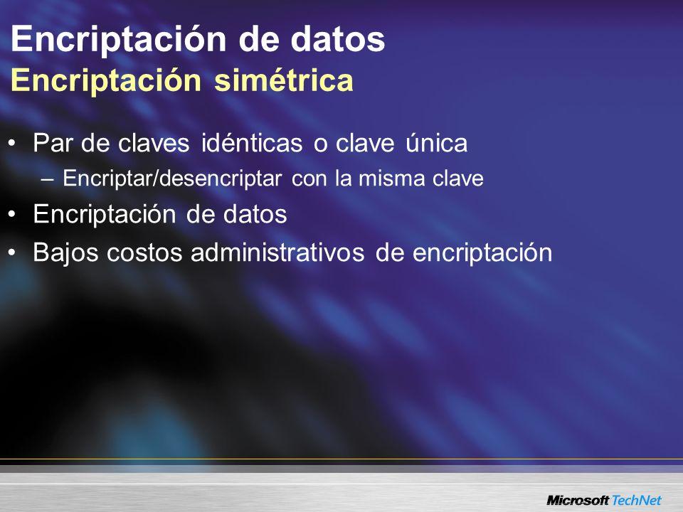 Encriptación de datos Encriptación simétrica Par de claves idénticas o clave única –Encriptar/desencriptar con la misma clave Encriptación de datos Ba