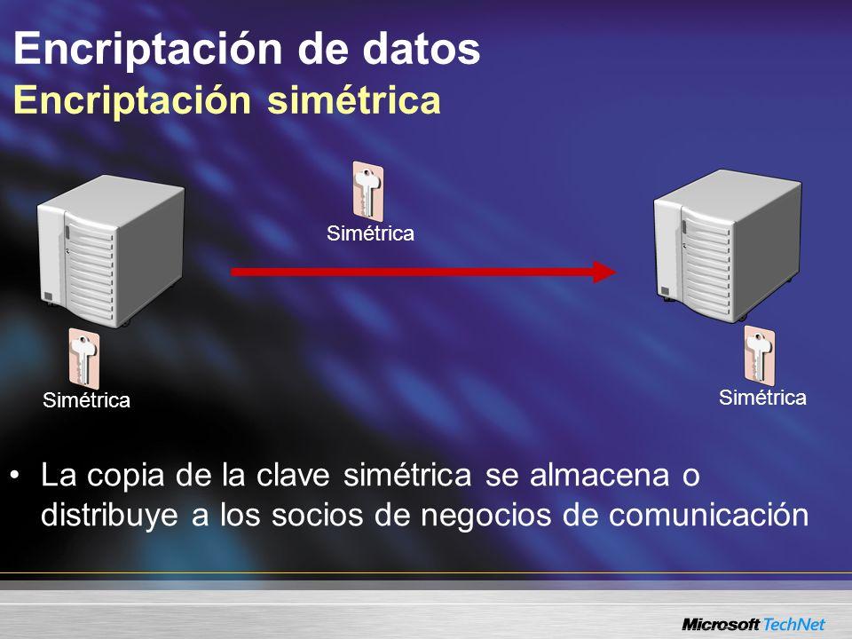 Encriptación de datos Encriptación simétrica Simétrica La copia de la clave simétrica se almacena o distribuye a los socios de negocios de comunicació