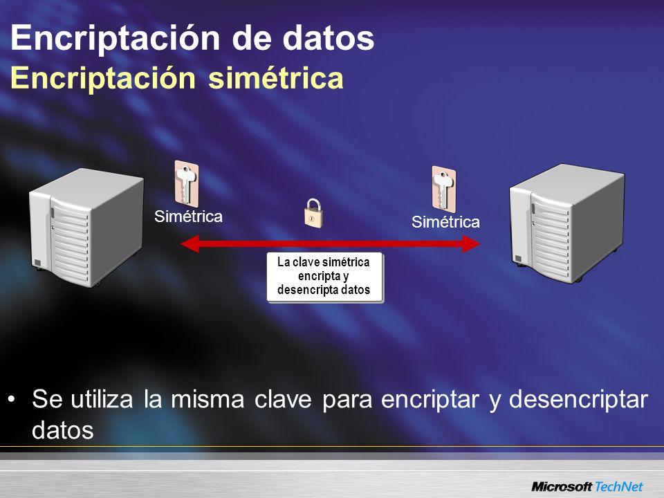 Encriptación de datos Encriptación simétrica La clave simétrica encripta y desencripta datos Se utiliza la misma clave para encriptar y desencriptar d