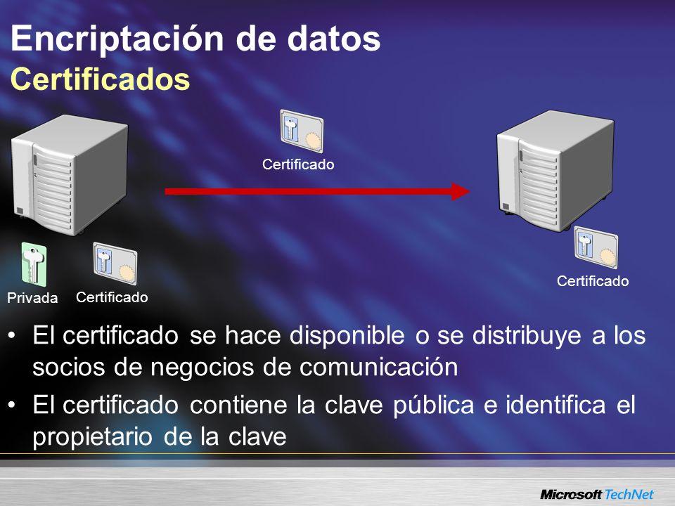 Encriptación de datos Certificados Privada El certificado se hace disponible o se distribuye a los socios de negocios de comunicación El certificado c
