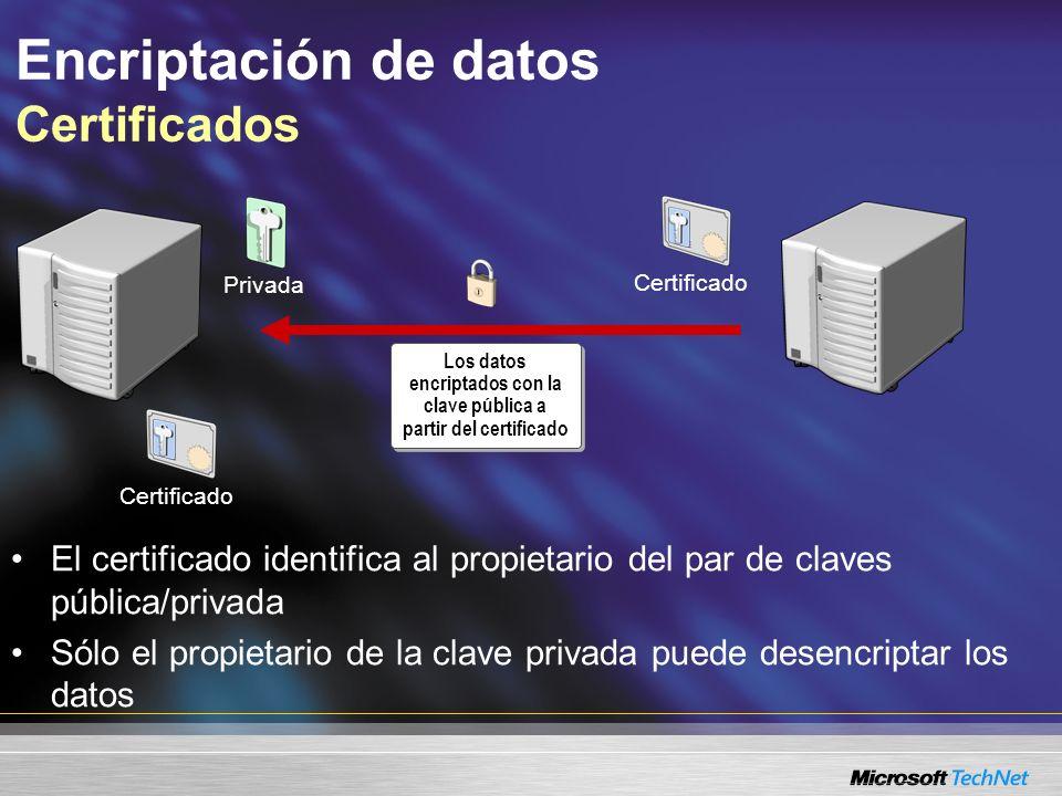Encriptación de datos Certificados Los datos encriptados con la clave pública a partir del certificado Privada El certificado identifica al propietari