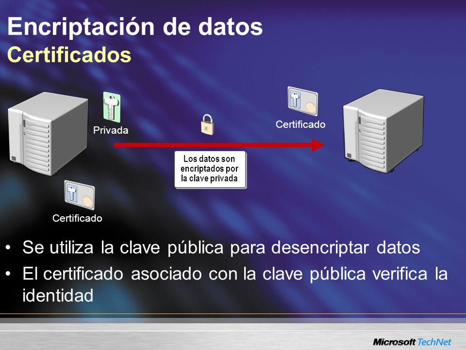 Encriptación de datos Certificados Los datos son encriptados por la clave privada Privada Se utiliza la clave pública para desencriptar datos El certi