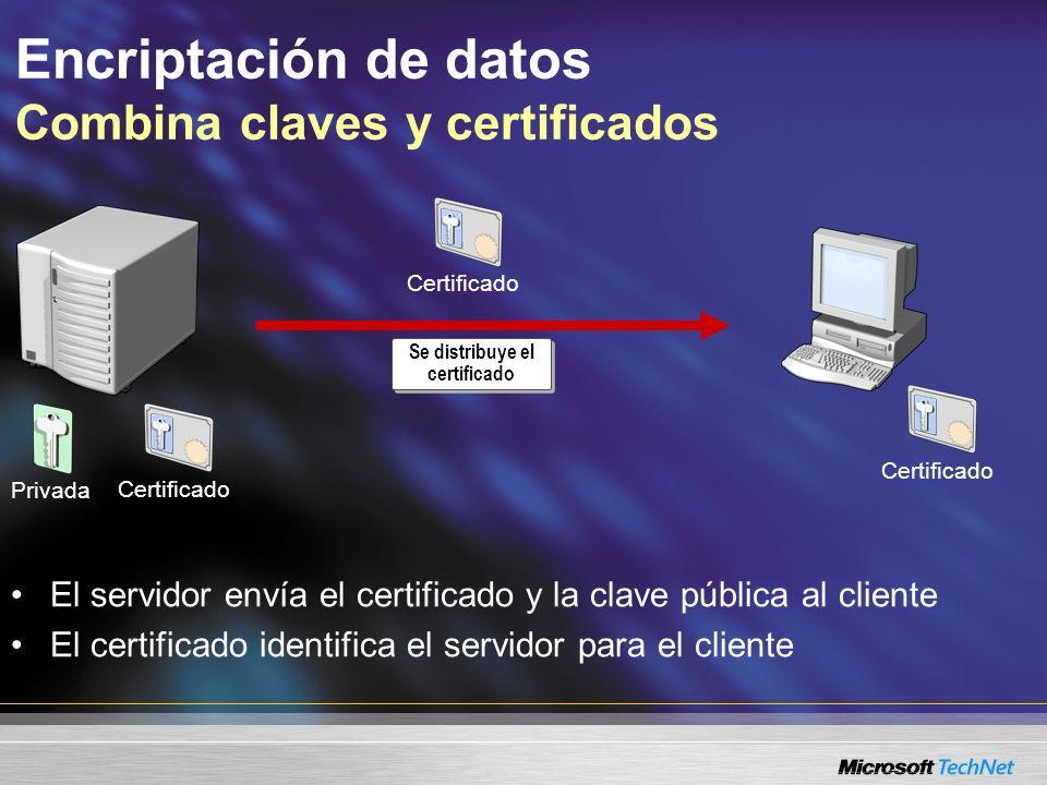 Encriptación de datos Combina claves y certificados Se distribuye el certificado Privada El servidor envía el certificado y la clave pública al client