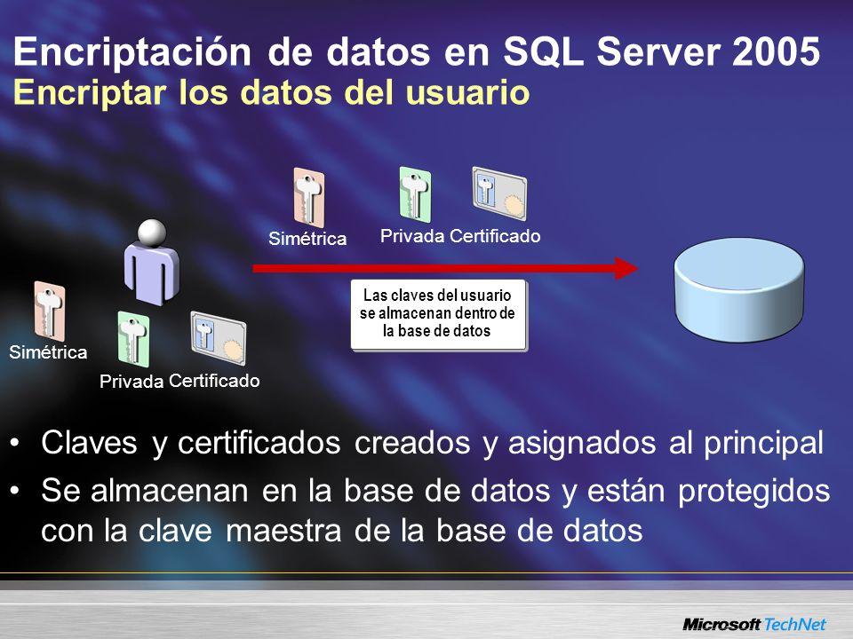 Encriptación de datos en SQL Server 2005 Encriptar los datos del usuario Las claves del usuario se almacenan dentro de la base de datos Privada Certif