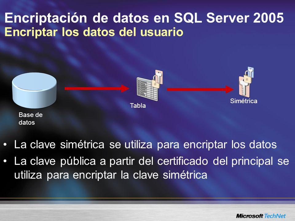 Encriptación de datos en SQL Server 2005 Encriptar los datos del usuario La clave simétrica se utiliza para encriptar los datos La clave pública a par