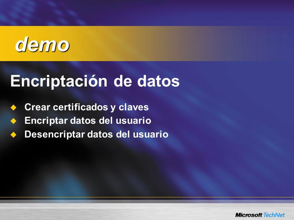 Encriptación de datos Crear certificados y claves Encriptar datos del usuario Desencriptar datos del usuario demo demo