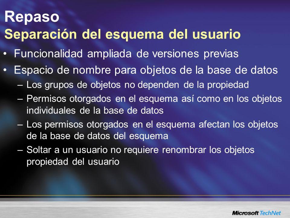 Repaso Separación del esquema del usuario Funcionalidad ampliada de versiones previas Espacio de nombre para objetos de la base de datos –Los grupos d