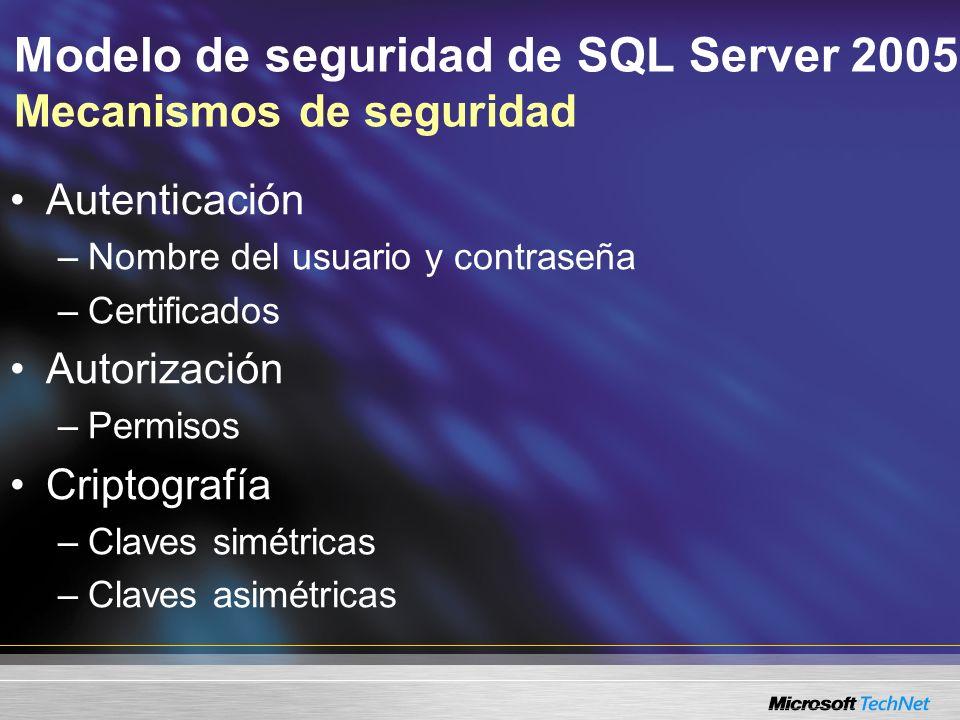 Modelo de seguridad de SQL Server 2005 Mecanismos de seguridad Autenticación –Nombre del usuario y contraseña –Certificados Autorización –Permisos Cri