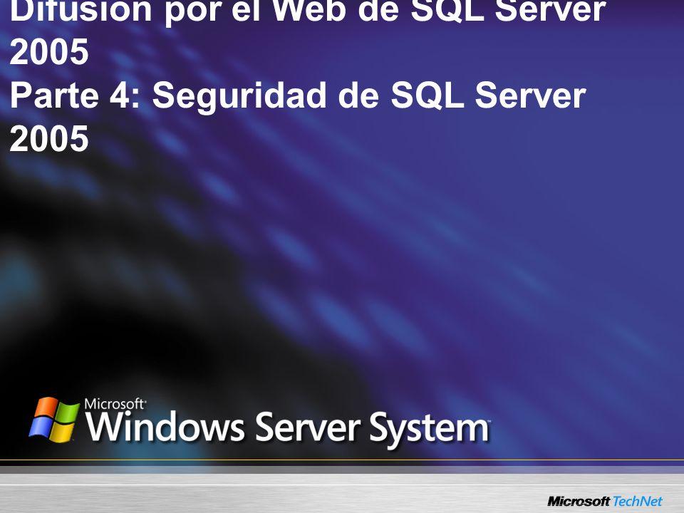 Lo que vamos a cubrir: Modelo de seguridad de SQL Server 2005 Autenticación de SQL Server 2005 Esquemas de SQL Server 2005 Contexto de la ejecución del módulo SQL Server 2005 Permisos de SQL Server 2005