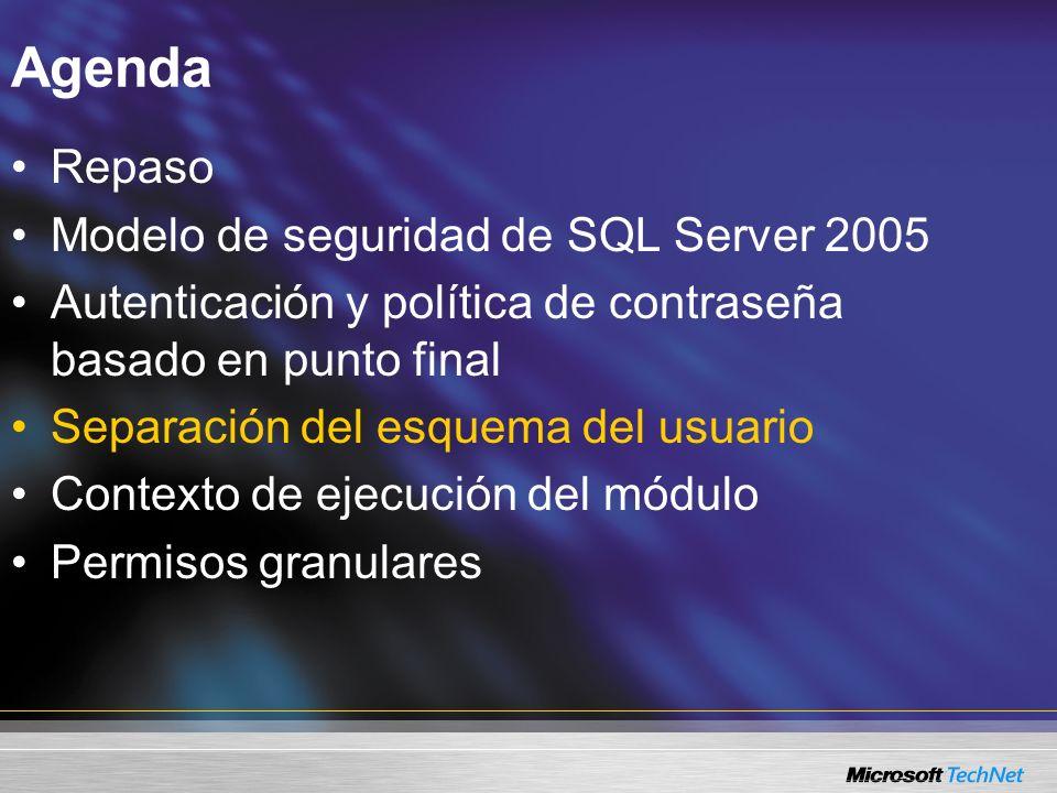 Agenda Repaso Modelo de seguridad de SQL Server 2005 Autenticación y política de contraseña basado en punto final Separación del esquema del usuario C