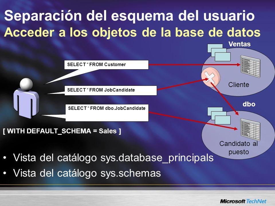 Separación del esquema del usuario Acceder a los objetos de la base de datos Ventas Cliente dbo Candidato al puesto [ WITH DEFAULT_SCHEMA = Sales ] SE