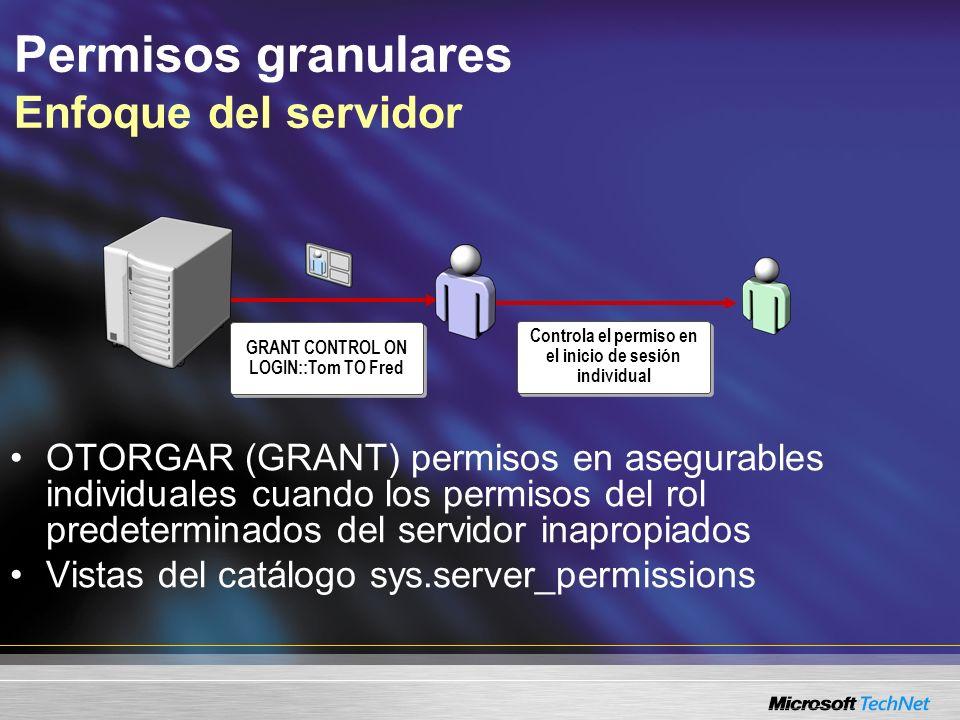 Permisos granulares Enfoque del servidor GRANT CONTROL ON LOGIN::Tom TO Fred OTORGAR (GRANT) permisos en asegurables individuales cuando los permisos