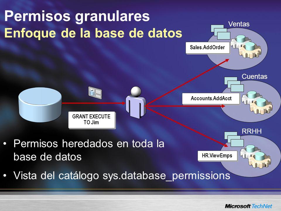 Cuentas RRHH Ventas Permisos granulares Enfoque de la base de datos GRANT EXECUTE TO Jim Accounts.AddAcct HR.ViewEmps Sales.AddOrder Vista del catálog