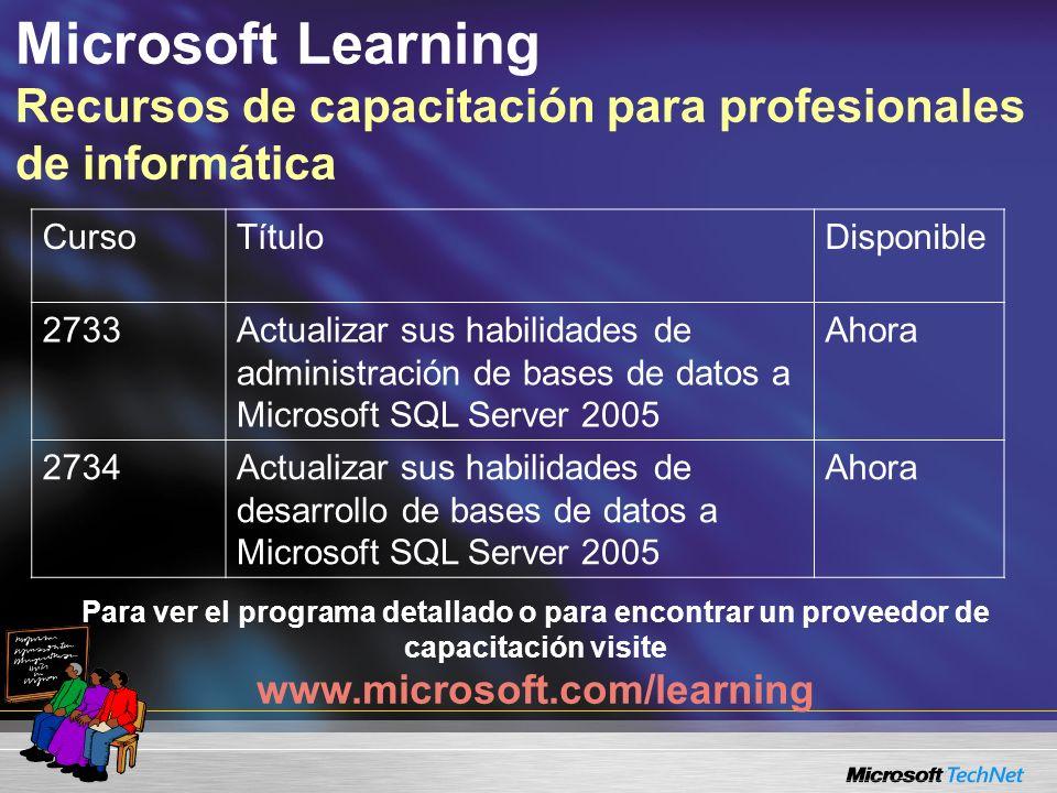 Microsoft Learning Recursos de capacitación para profesionales de informática Para ver el programa detallado o para encontrar un proveedor de capacitación visite www.microsoft.com/learning CursoTítuloDisponible 2733Actualizar sus habilidades de administración de bases de datos a Microsoft SQL Server 2005 Ahora 2734Actualizar sus habilidades de desarrollo de bases de datos a Microsoft SQL Server 2005 Ahora
