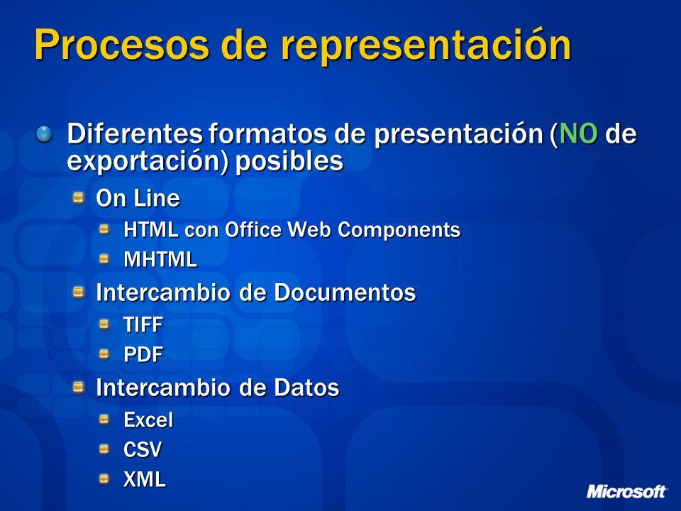 Procesos de representación Diferentes formatos de presentación (NO de exportación) posibles On Line HTML con Office Web Components MHTML Intercambio d