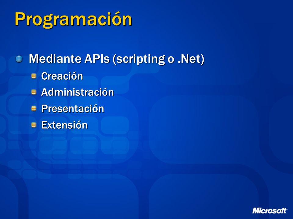 Programación Mediante APIs (scripting o.Net) CreaciónAdministraciónPresentaciónExtensión