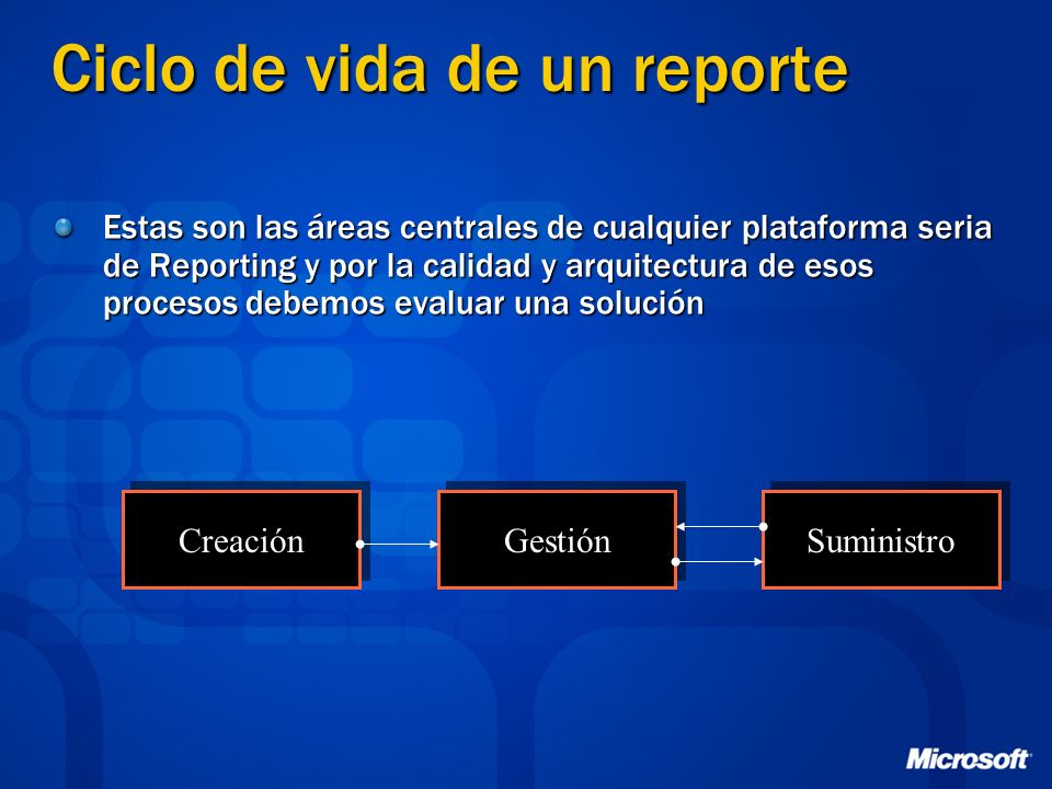 Ciclo de vida de un reporte Estas son las áreas centrales de cualquier plataforma seria de Reporting y por la calidad y arquitectura de esos procesos