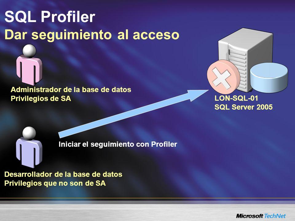 SQL Profiler Dar seguimiento al acceso LON-SQL-01 SQL Server 2005 Administrador de la base de datos Privilegios de SA Desarrollador de la base de datos Privilegios que no son de SA Iniciar el seguimiento con Profiler