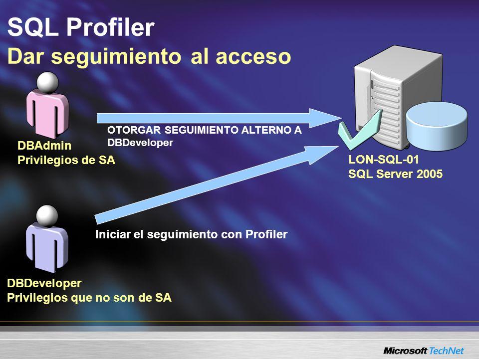 SQL Profiler Dar seguimiento al acceso LON-SQL-01 SQL Server 2005 DBAdmin Privilegios de SA DBDeveloper Privilegios que no son de SA Iniciar el seguimiento con Profiler OTORGAR SEGUIMIENTO ALTERNO A DBDeveloper