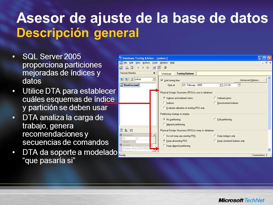 Asesor de ajuste de la base de datos Descripción general SQL Server 2005 proporciona particiones mejoradas de índices y datos Utilice DTA para establecer cuáles esquemas de índice y partición se deben usar DTA analiza la carga de trabajo, genera recomendaciones y secuencias de comandos DTA da soporte a modelado que pasaría si