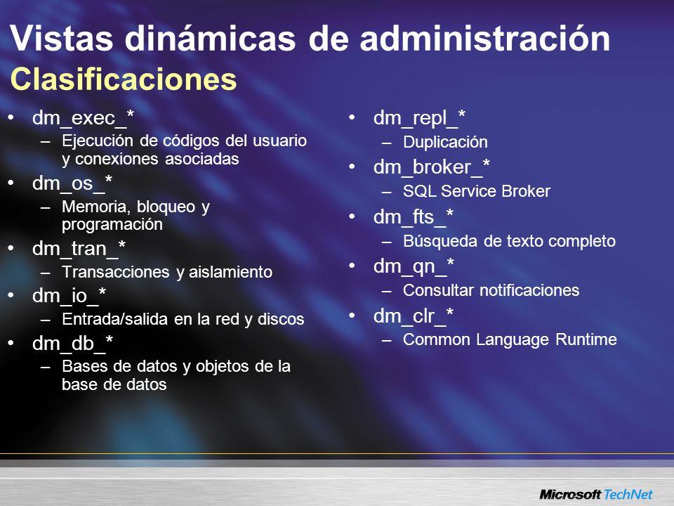 Vistas dinámicas de administración Clasificaciones dm_exec_* –Ejecución de códigos del usuario y conexiones asociadas dm_os_* –Memoria, bloqueo y programación dm_tran_* –Transacciones y aislamiento dm_io_* –Entrada/salida en la red y discos dm_db_* –Bases de datos y objetos de la base de datos dm_repl_* –Duplicación dm_broker_* –SQL Service Broker dm_fts_* –Búsqueda de texto completo dm_qn_* –Consultar notificaciones dm_clr_* –Common Language Runtime