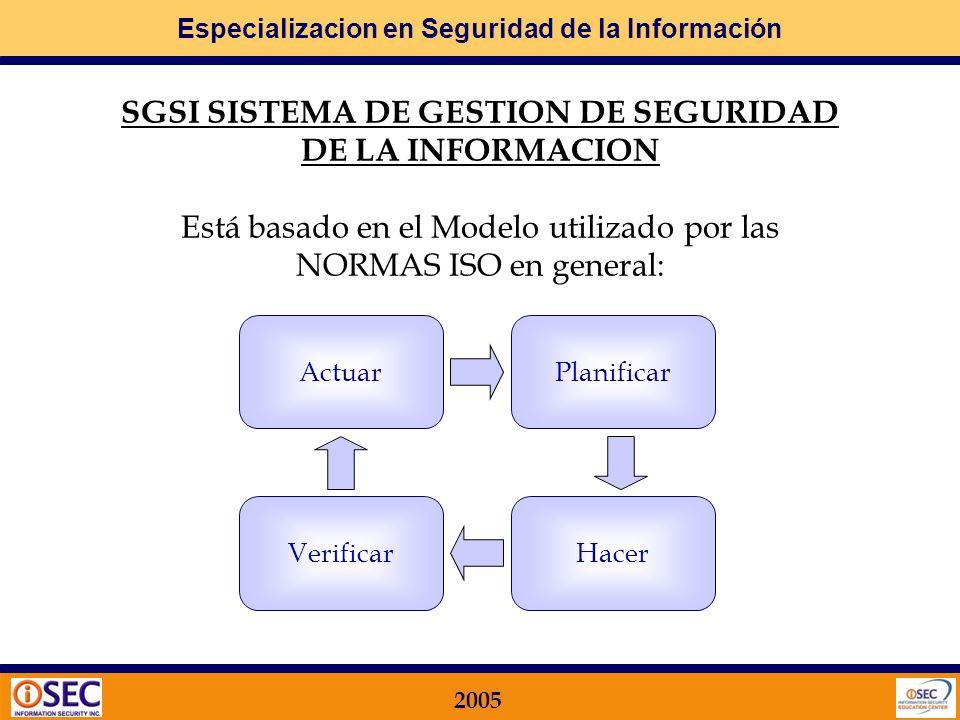 Especializacion en Seguridad de la Información 2005 Diferenciarse en el mercado de otras organizaciones Satisfacer requerimientos de clientes, proveed