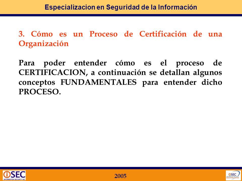 Especializacion en Seguridad de la Información 2005 h)prevenir el uso no intencionado de documentos obsoletos i)realizar una adecuada identificación s